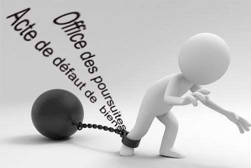 Crédit privé : poursuites et acte de défaut de biens