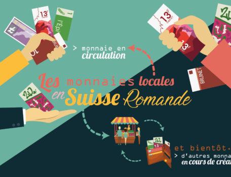 5 Monnaies locales en Suisse romande pour stimuler le commerce de proximité